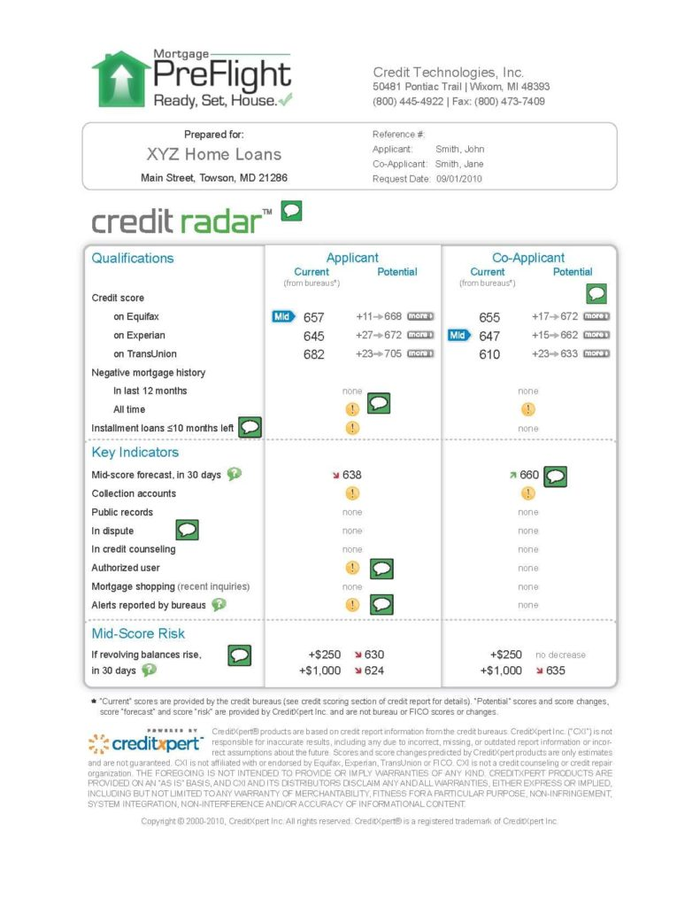 Credit Bureau Reporting Metro 2 Format And Credit Bureau Sg Free Report