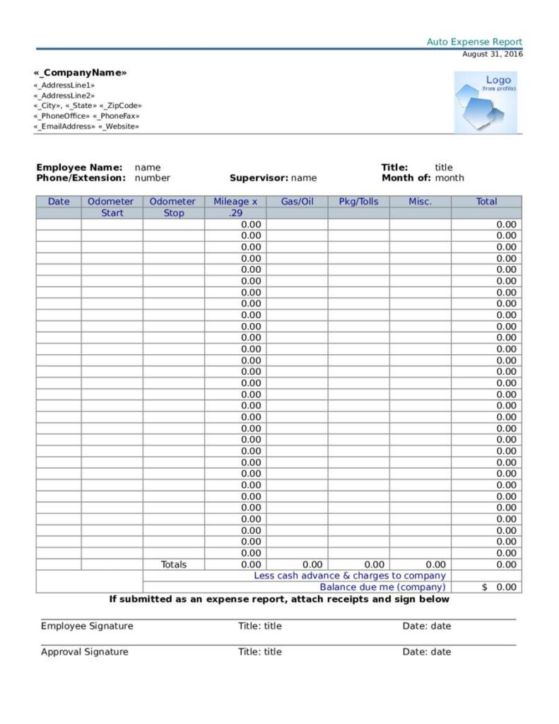 Employee Travel And Expense Policy And Procedures And Sample Company Expense Report Policy