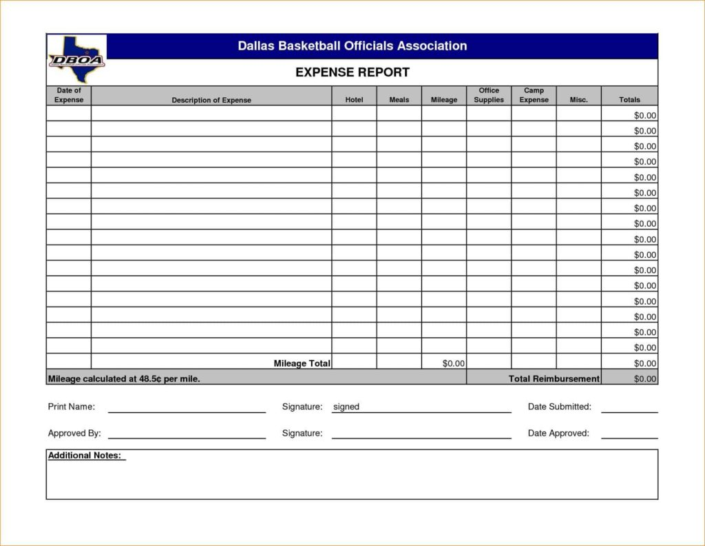 Example Of Business Expense Report And Business Travel Expense Report Template
