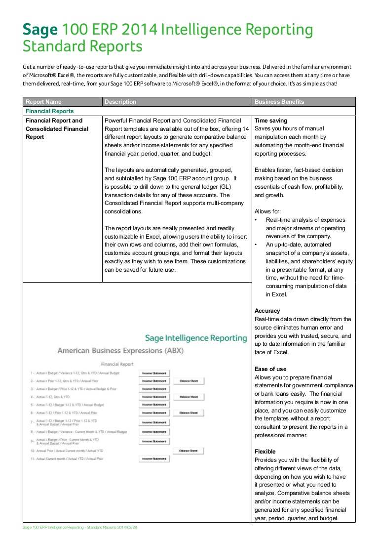 Financial Analysis Template Xls And Financial Ratio Analysis Report Sample
