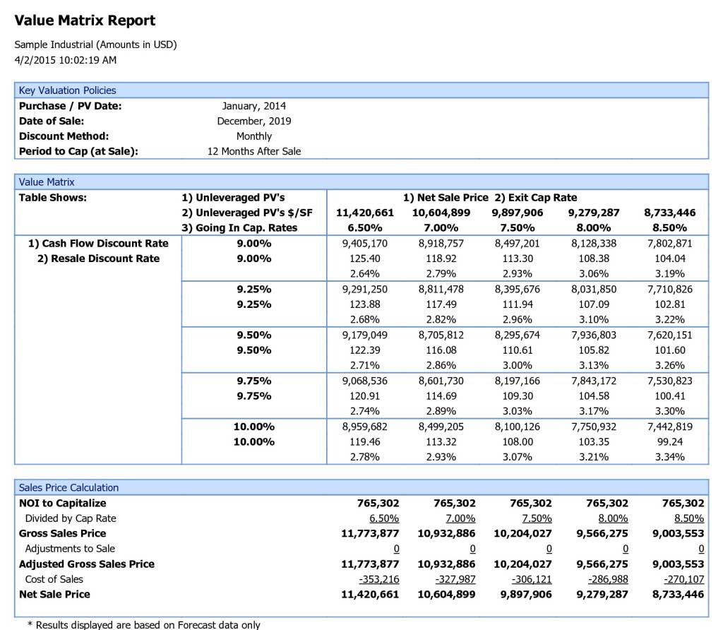 Financial Statement Analysis Report Sample And Financial Variance Analysis Report Example