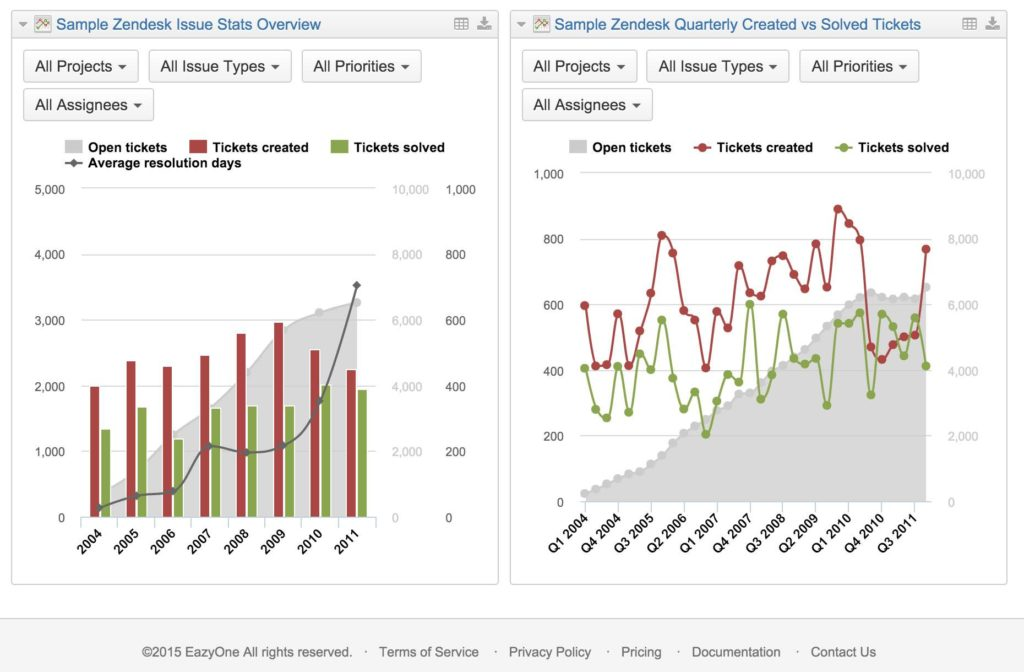 Sample Dashboard Reporting With Excel And Sample Financial Dashboard