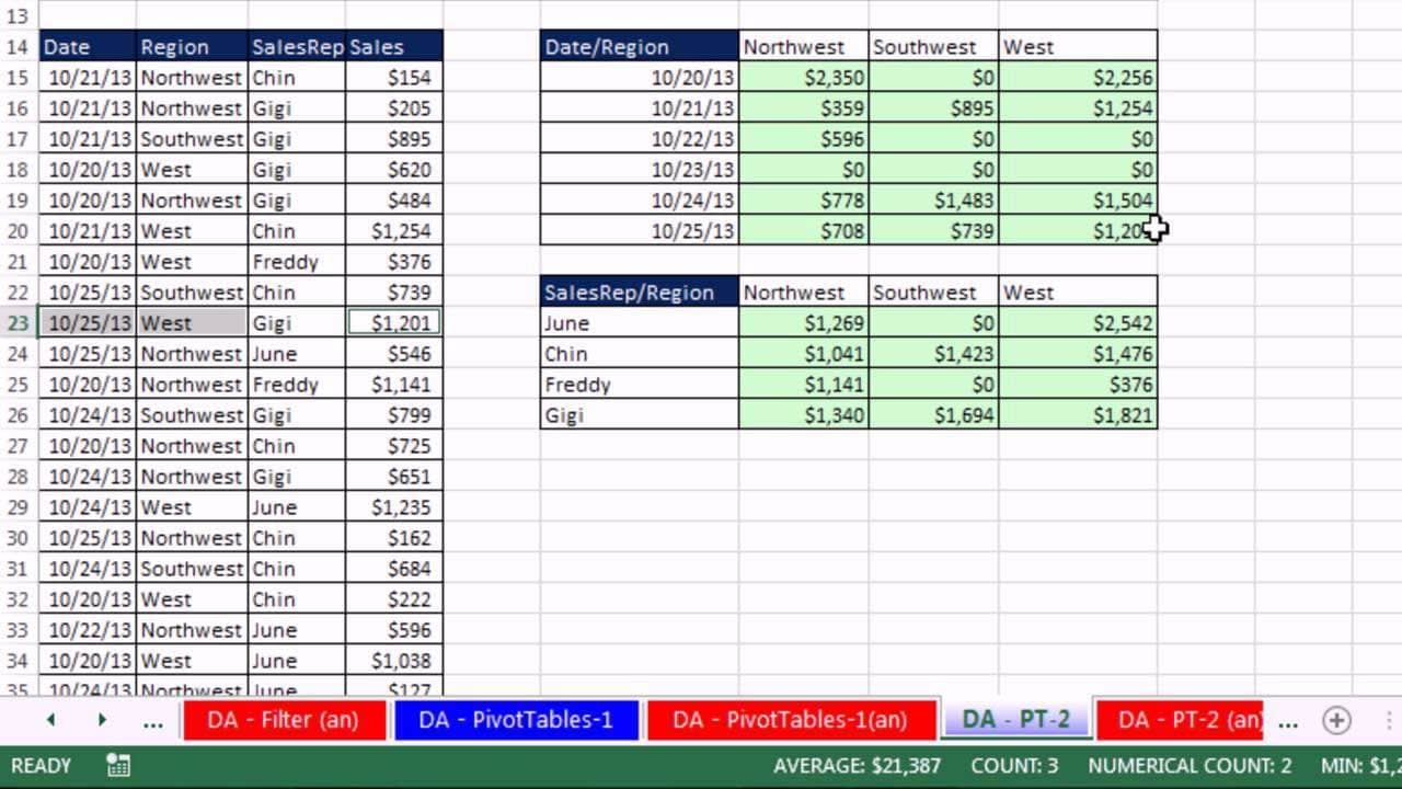 Sample Excel Data For Sales And Sample Excel Data For Analysis