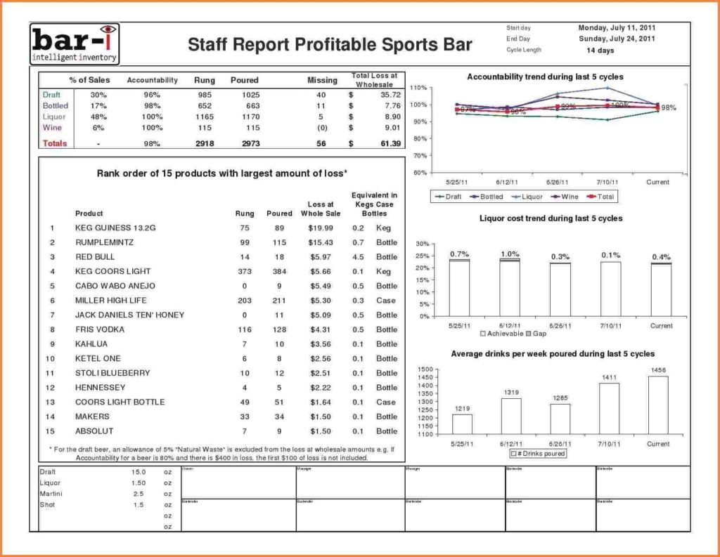 Sample Of Bar Inventory Sheet And Bar Inventory List Template