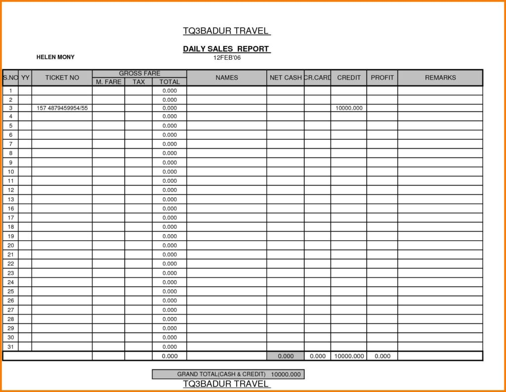 Sample Sales Call Report Form And Sales Visit Report Template Word