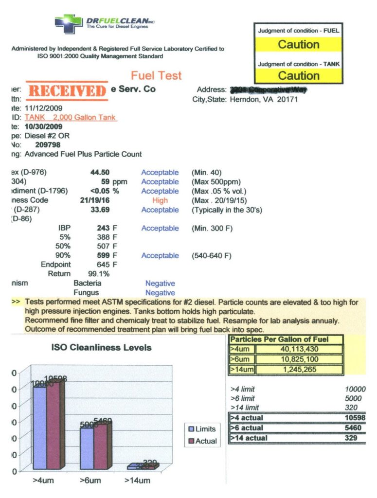 Website Competitive Analysis Report Example And Website Analysis Report Example