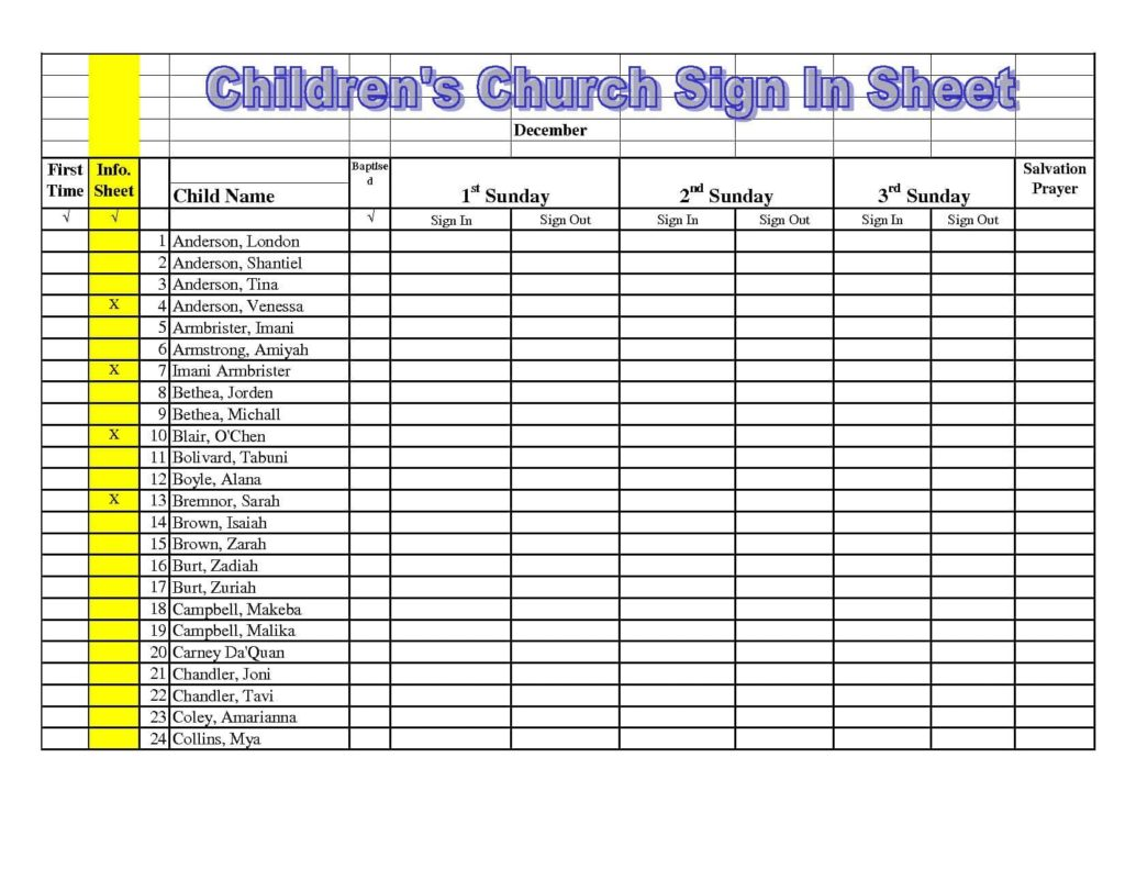 Church Ministry Budget Request Form And Sample Ministry Budget