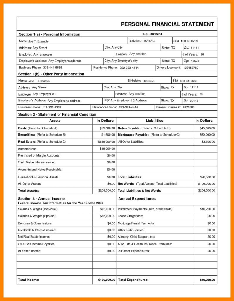 Example Of Financial Ratio Analysis Report And Sample Audit Report For Non Profit Organization