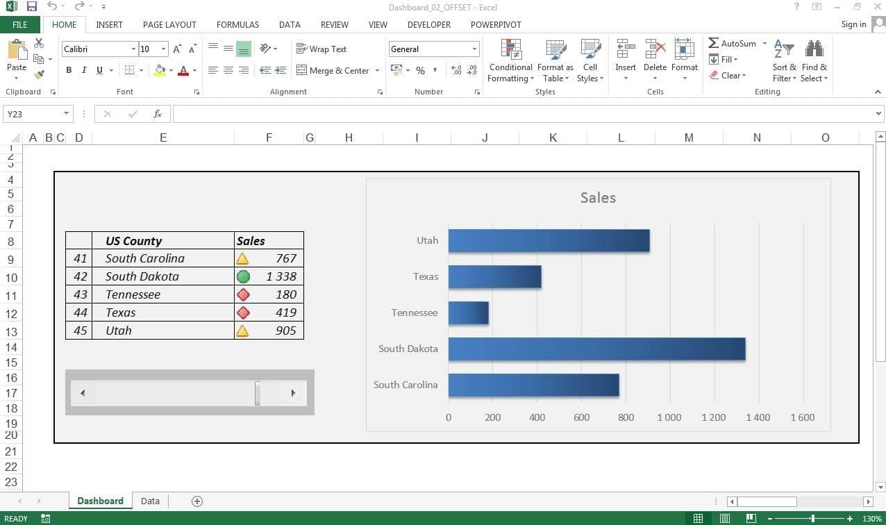 Performance Dashboard Excel And Sample Dashboard Reports Ssrs