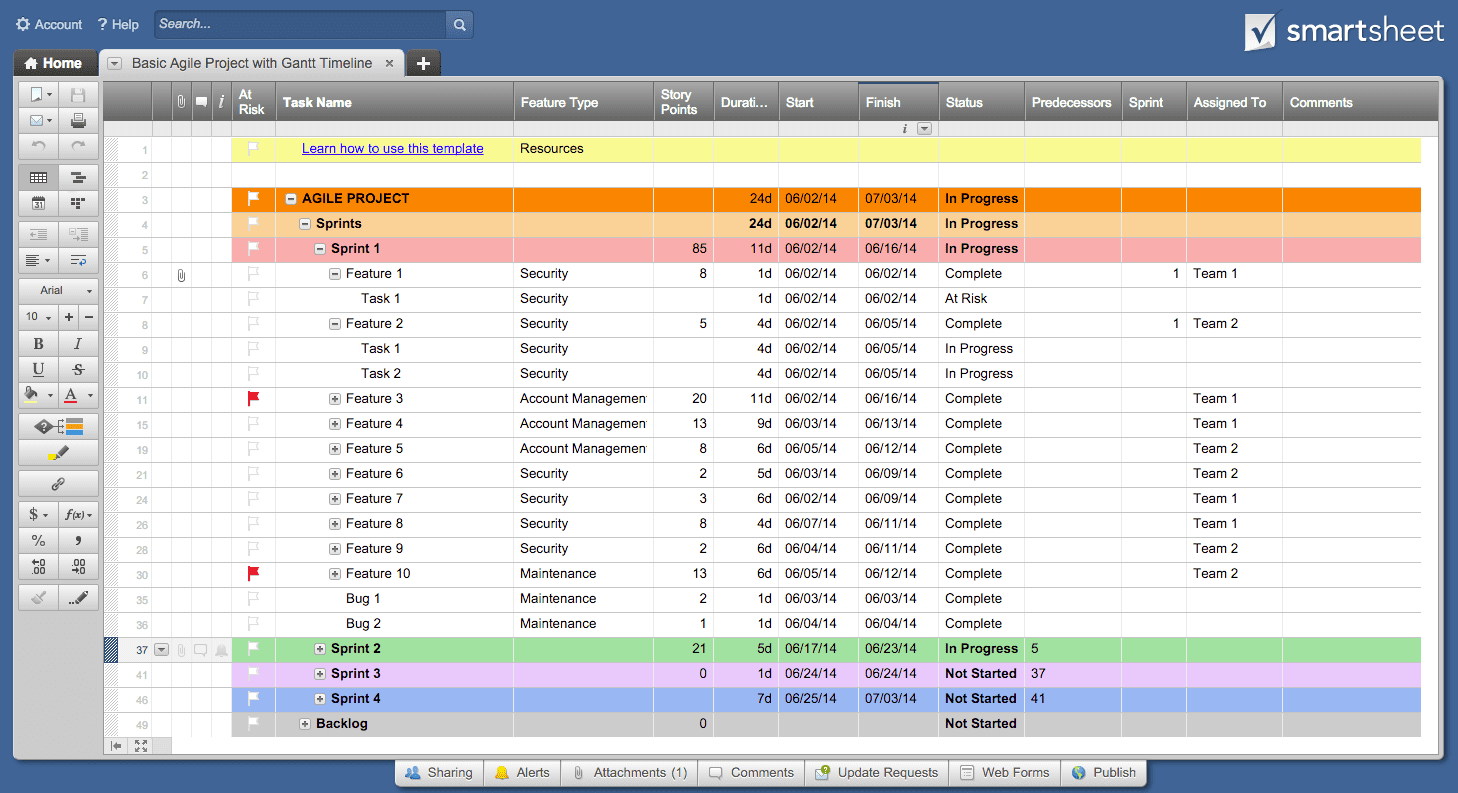 Agile Excel Template And Agile Metrics Examples