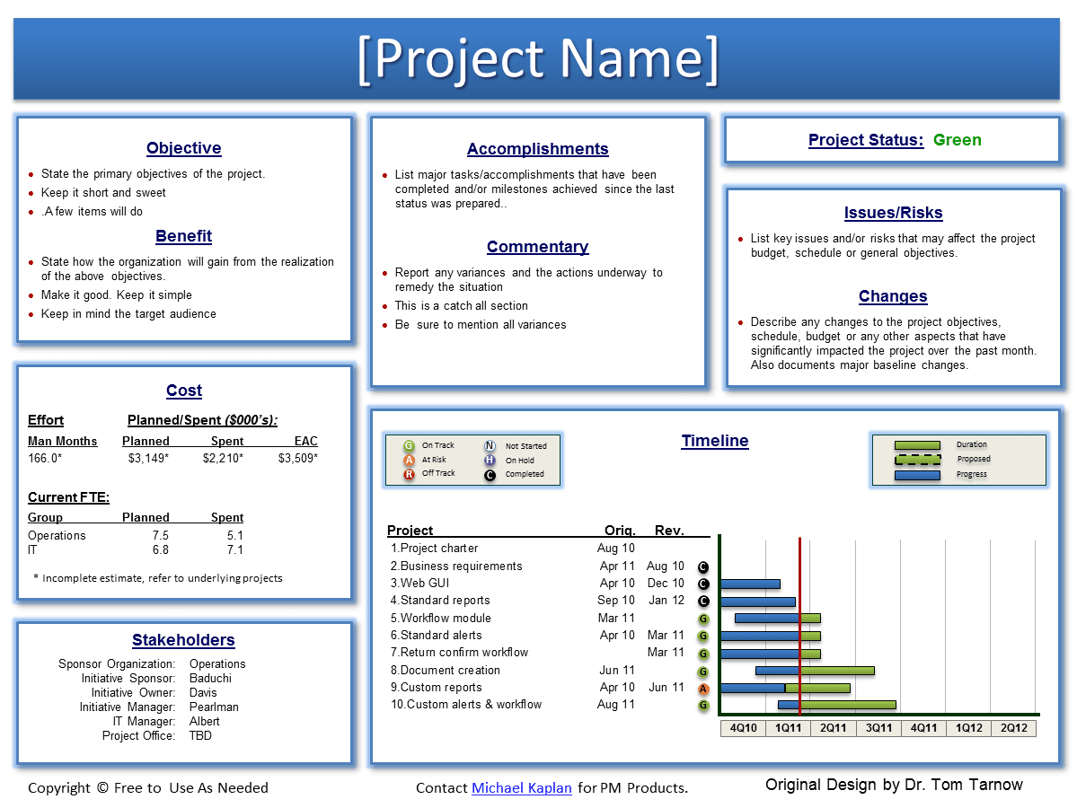 Project Portfolio Template Word And Project Report On Portfolio Management And Investment Analysis
