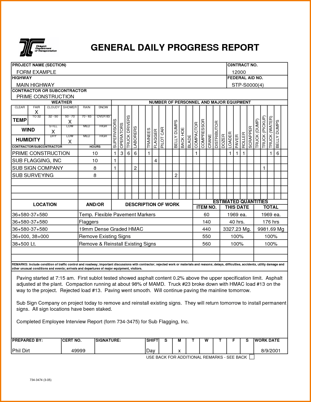 Construction Cost Report Template And Commercial Construction Schedule Template