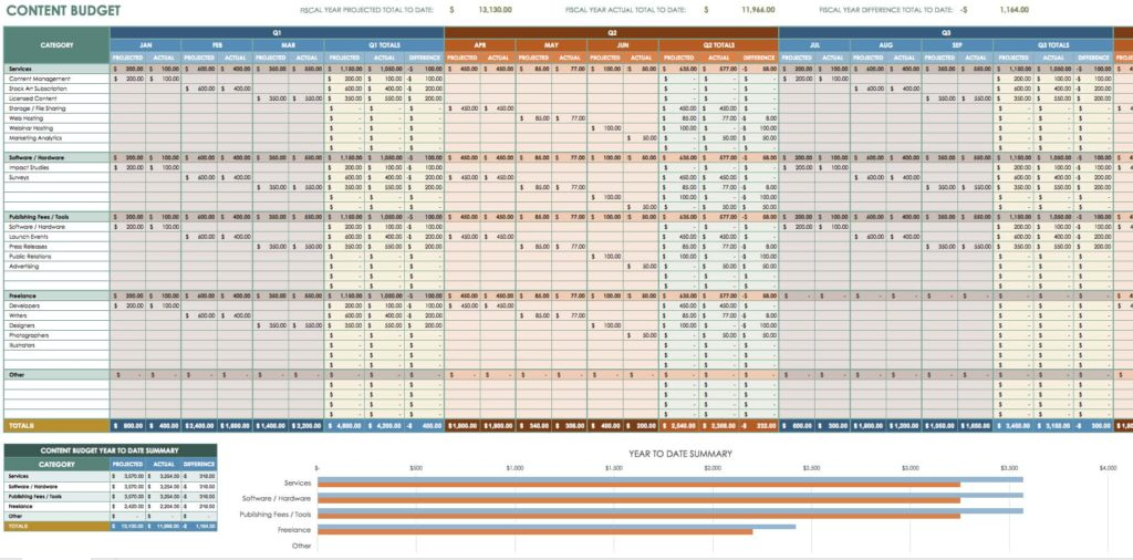 Construction Job Expense Report Template And Construction Cost Estimate Template Excel