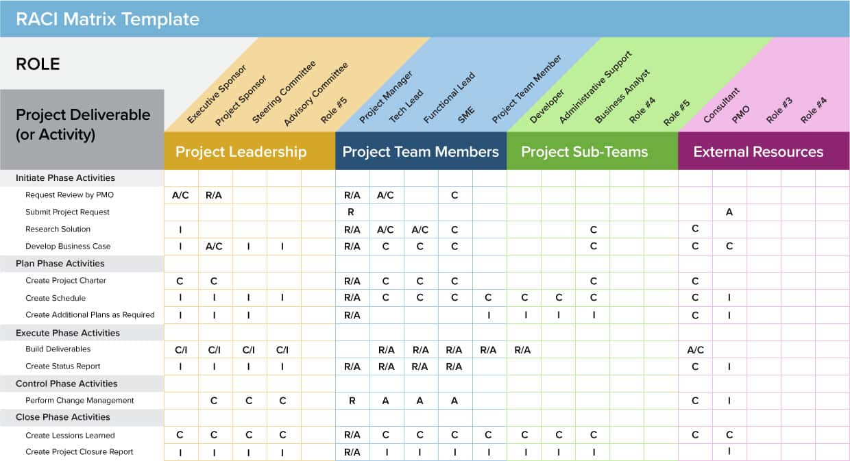 Construction Project Management Report Format And Project Management Report For Construction Project