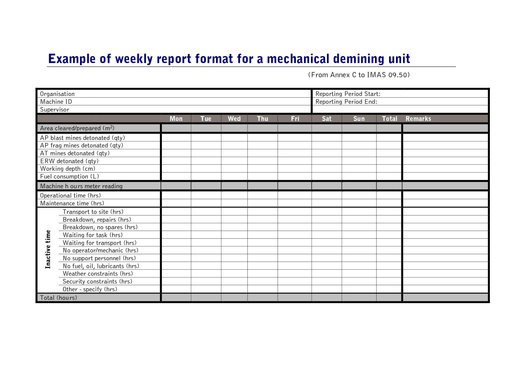 Daily Sales Report Template Free Download And Sales Report Analysis Template