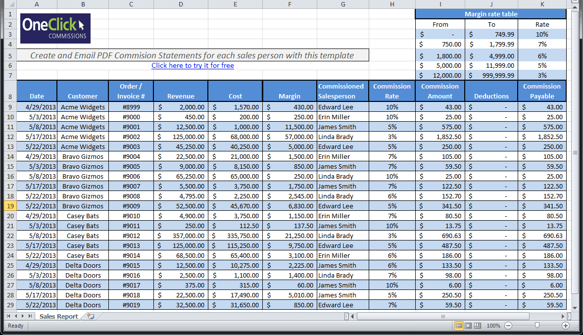 Free Excel Construction Templates And Cost Report Template Excel