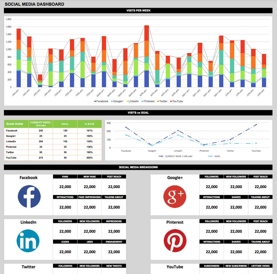 Free Social Media Report And Social Media Analytics Template