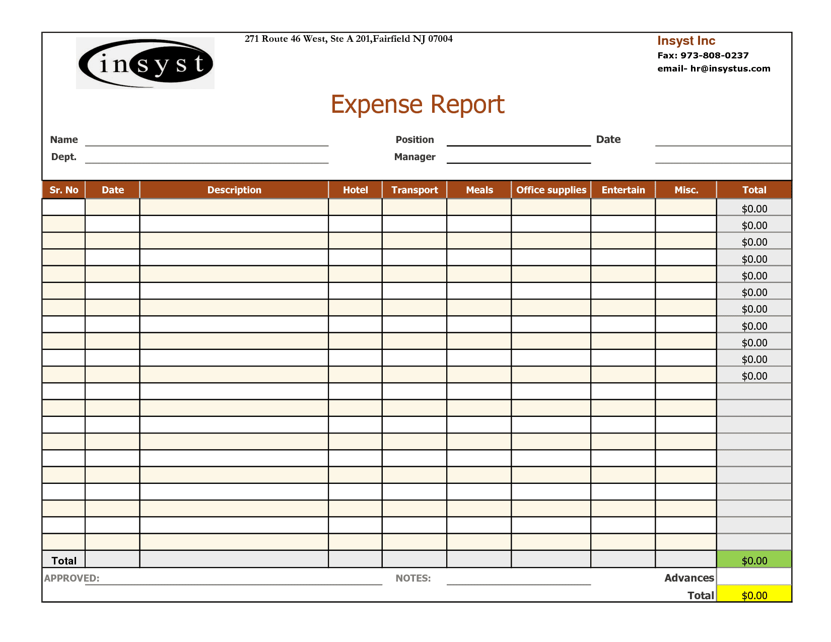 Sales Visit Report Template Doc And Sales Visit Report Format Pdf