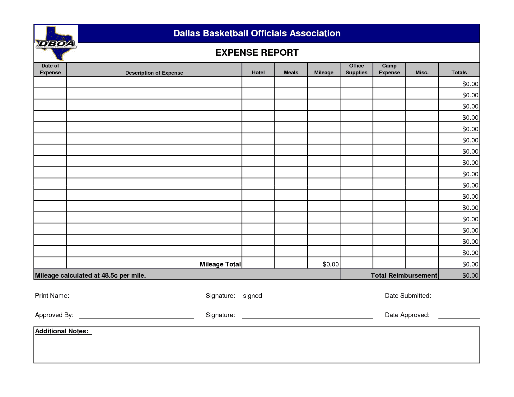 Simple Expense Report Template And Simple Income And Expenditure Template Excel