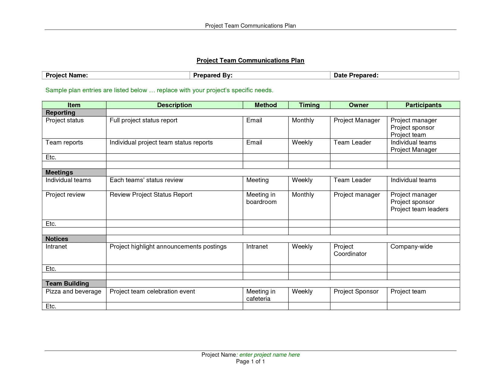 Weekly Activity Report Template Free And Weekly Activity Report Format In Excel