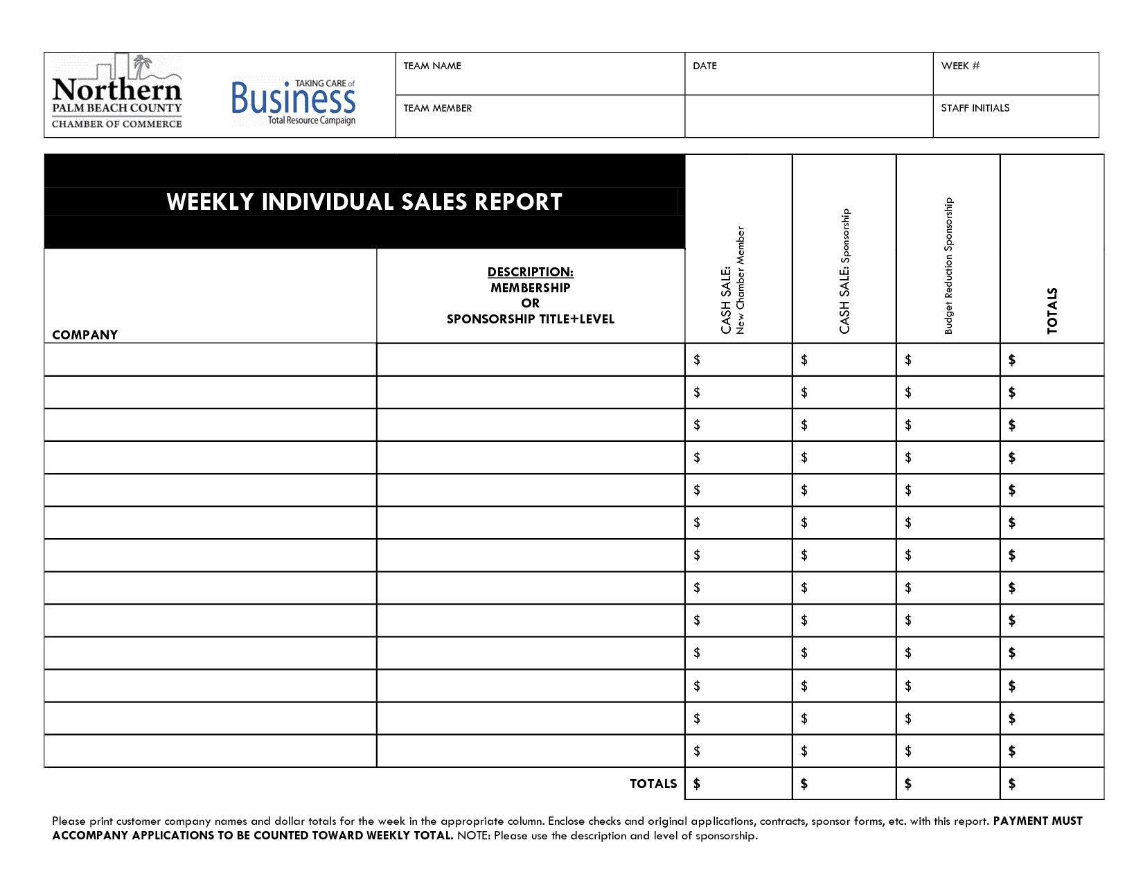 Weekly Sales Activity Report Template Excel And Weekly Activity Report Format Xls