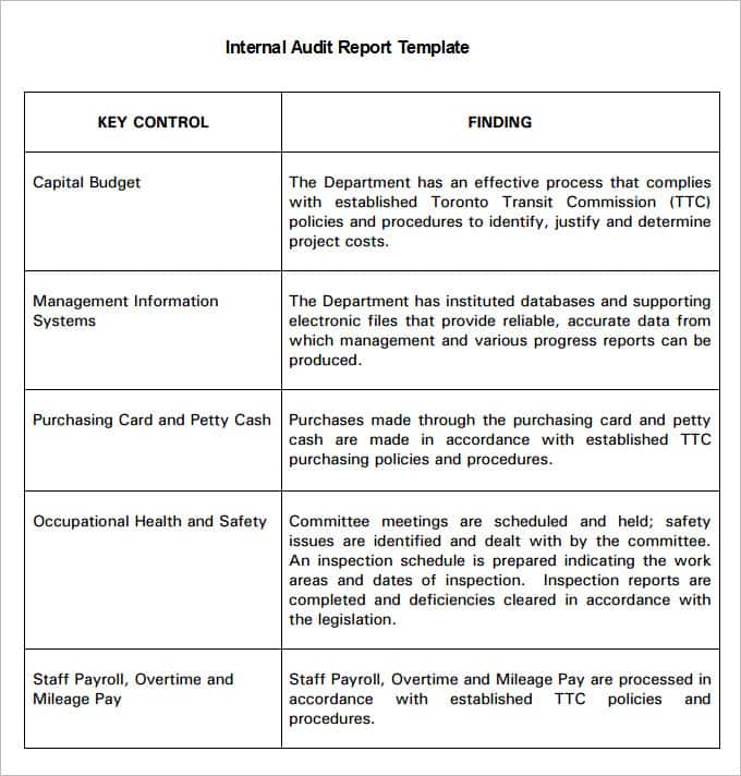 Audit Report Example Balance Sheet And Audit Report Example Uk
