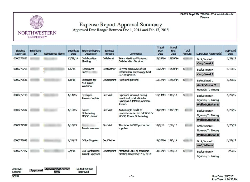 Example Of Travel Expense Report And Example Of Monthly Expense Report