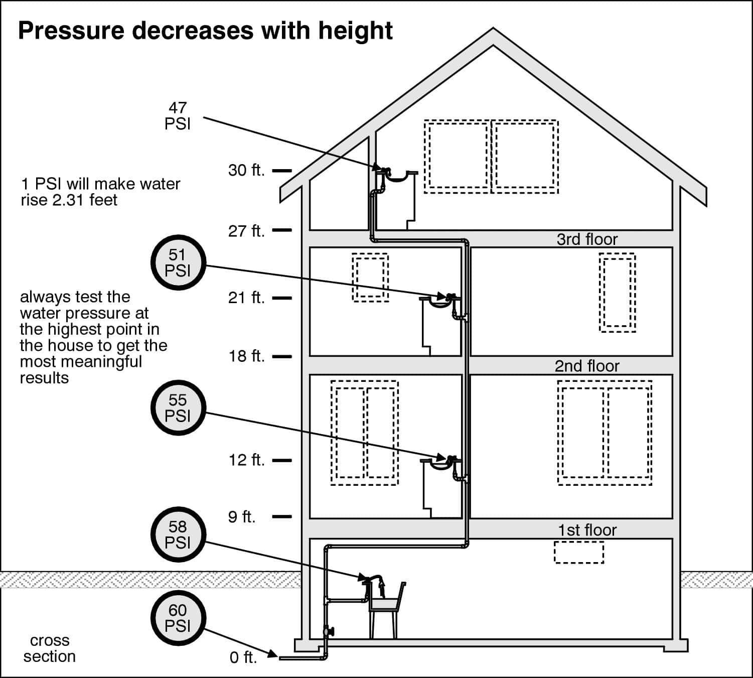 Home Inspection Report Forms Free Download And Free Fillable Home Inspection Reports With Pictures