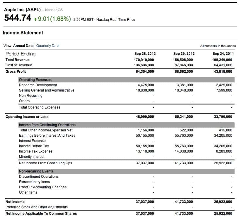 Sample Income And Expense Statement Template And Evans Income And Expense Statement Template