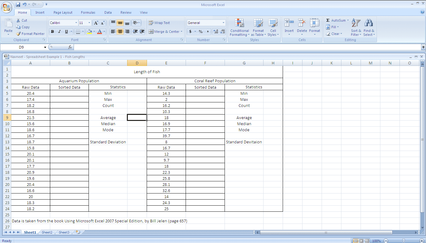 Sample Of Personal Expenses Sheet And Sample Of Monthly Expense Sheet