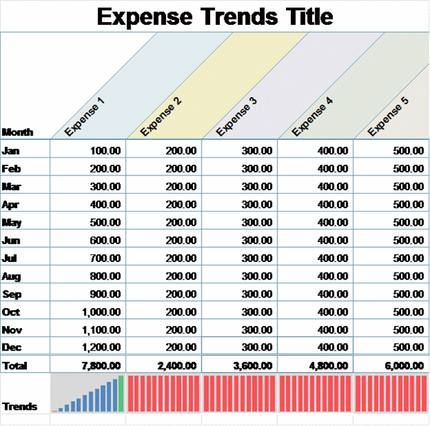Self Employed Expenses Spreadsheet Free And Business Expense Template Excel Free