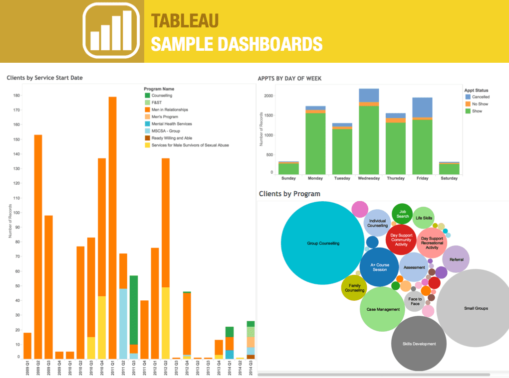 Tableau Dashboards Templates And Tableau Drill Down Examples