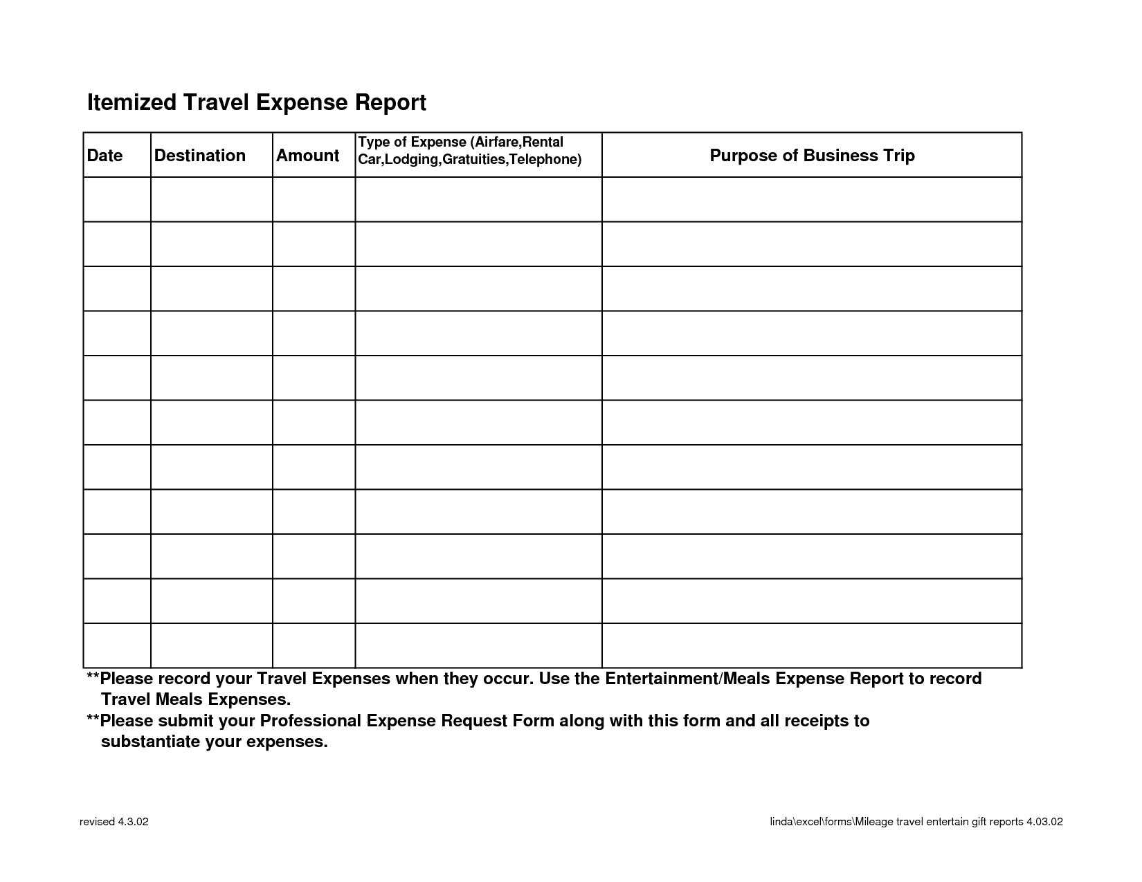 Travel Expense Report Template Excel And Business Expense Report Categories