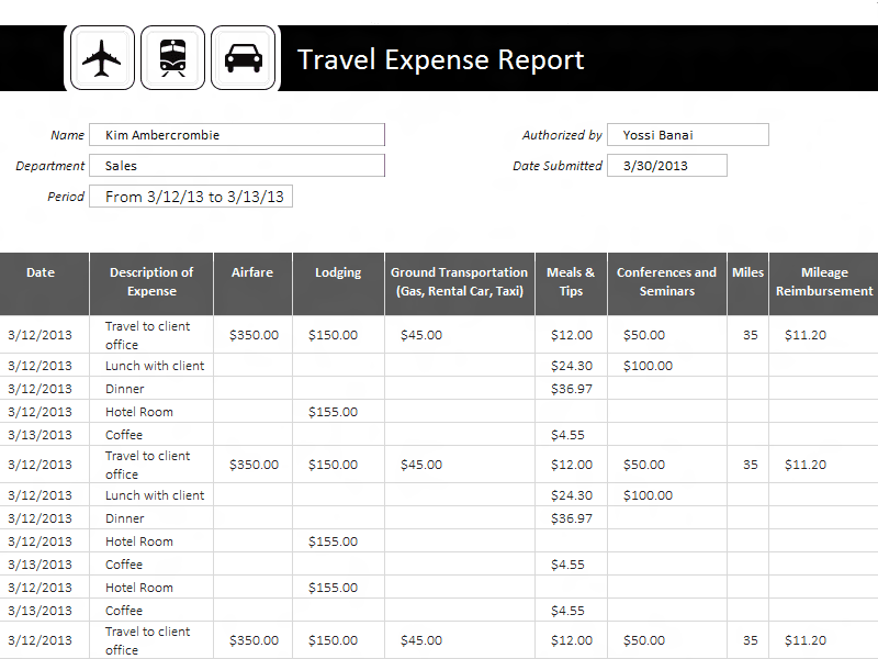 Travel Expense Report Template Free And Free Excel Travel Expense Report Template