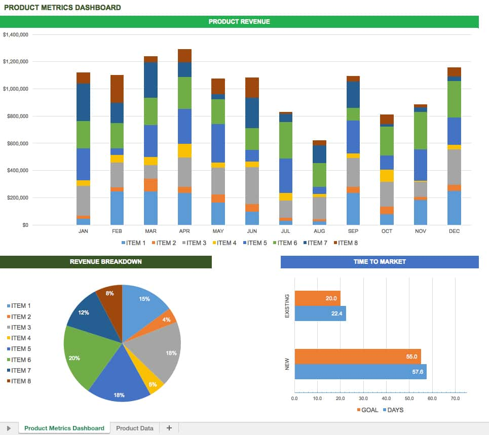Advanced Excel Dashboard Templates And Excel Dashboard Sample