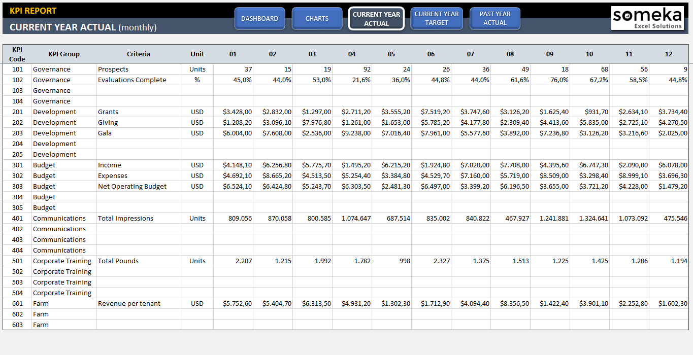 Balanced Scorecard KPI Excel Template And Excel Scoring Template