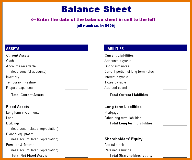 Church Balance Sheet Template And Church Balance Sheet Pdf