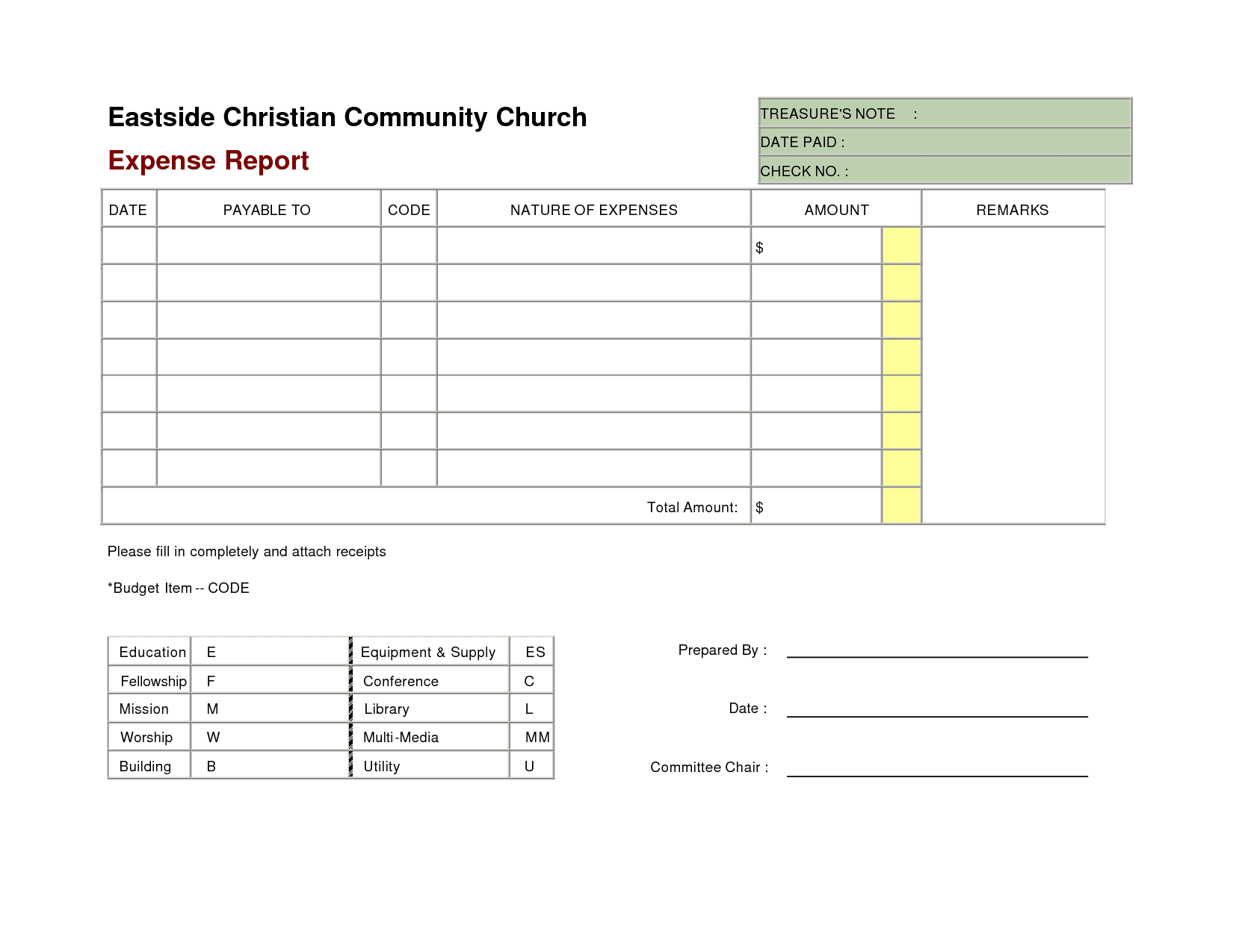 Church Expense Report Template And Baptist Church Budget Template