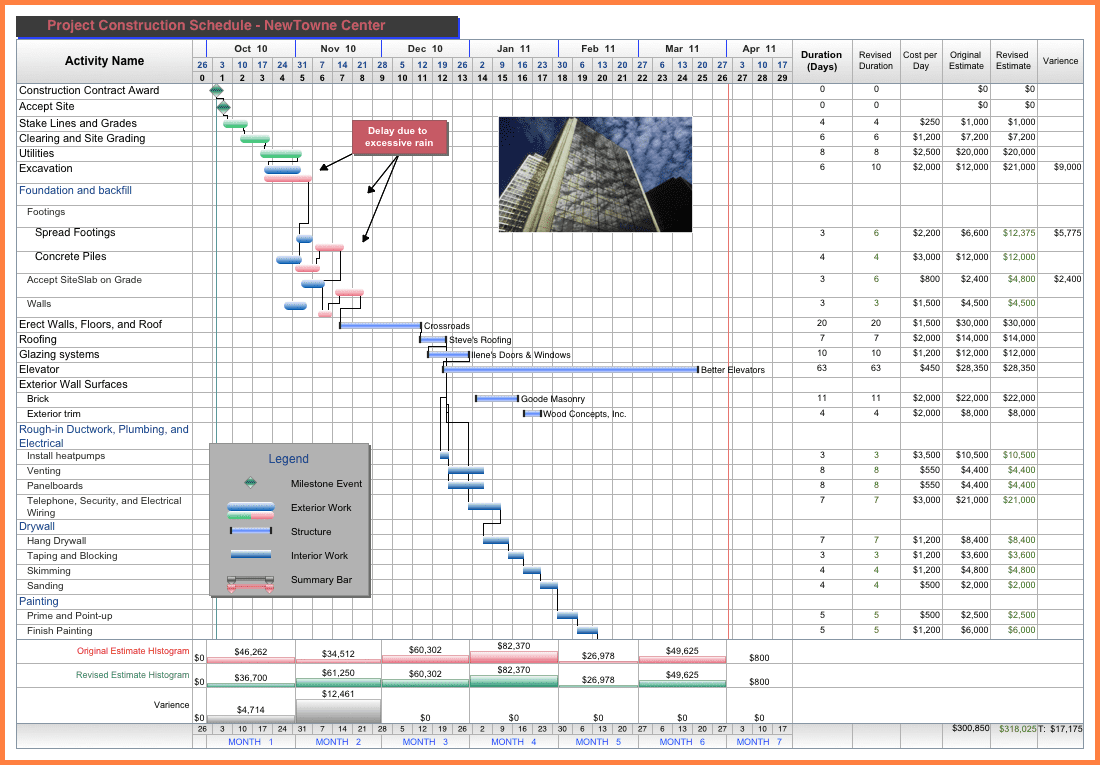 Construction Takeoff Templates And Construction Gantt Chart Excel Template