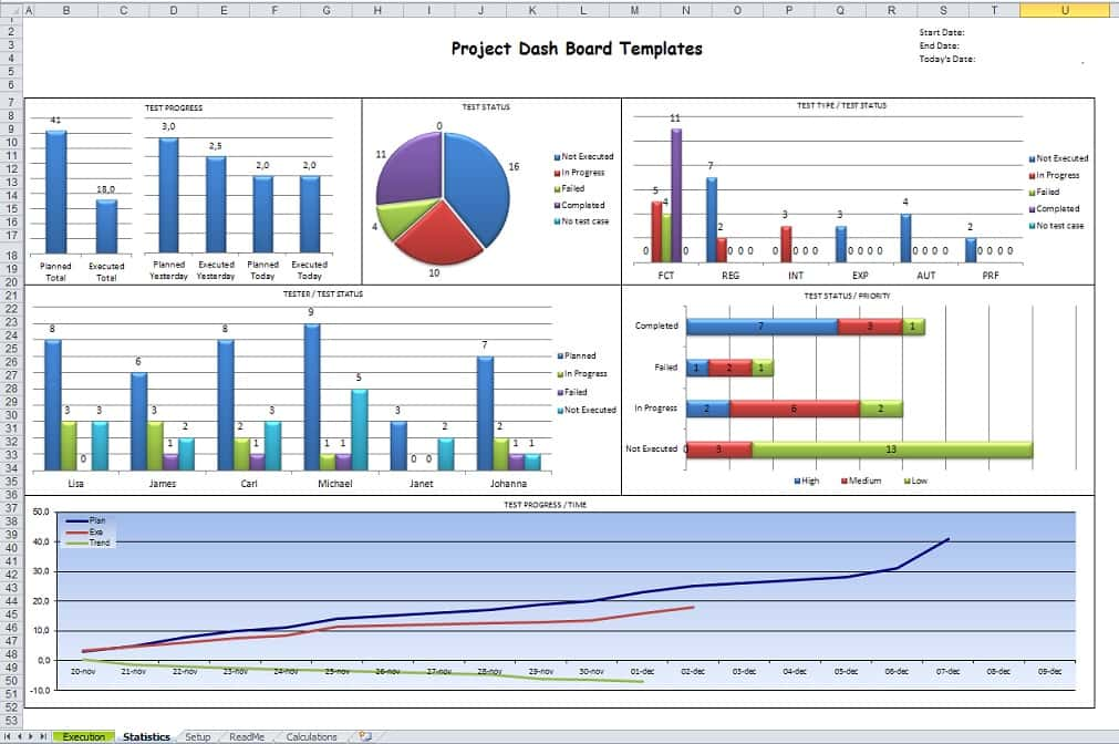 Free Download Dashboard Templates In Excel And Excel Dashboard Templates 2013