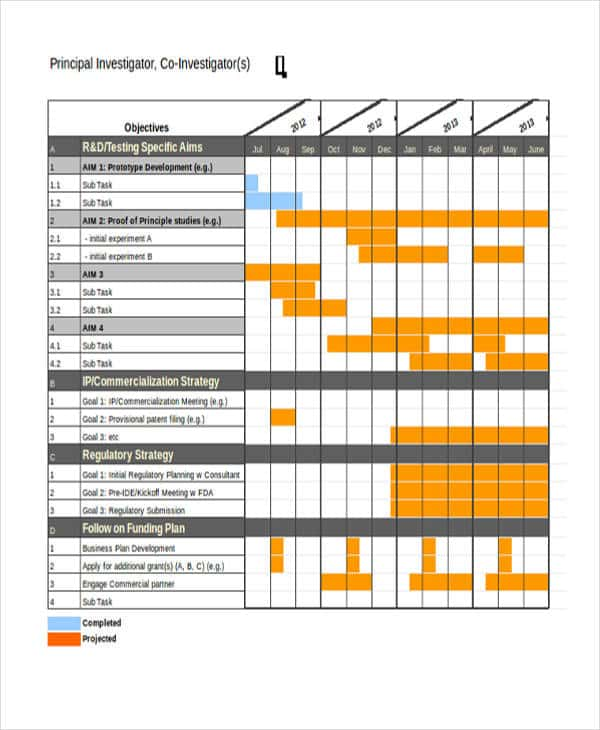 Free Download Gantt Chart Template For Excel And Gantt Chart Template Excel 2013 Free Download
