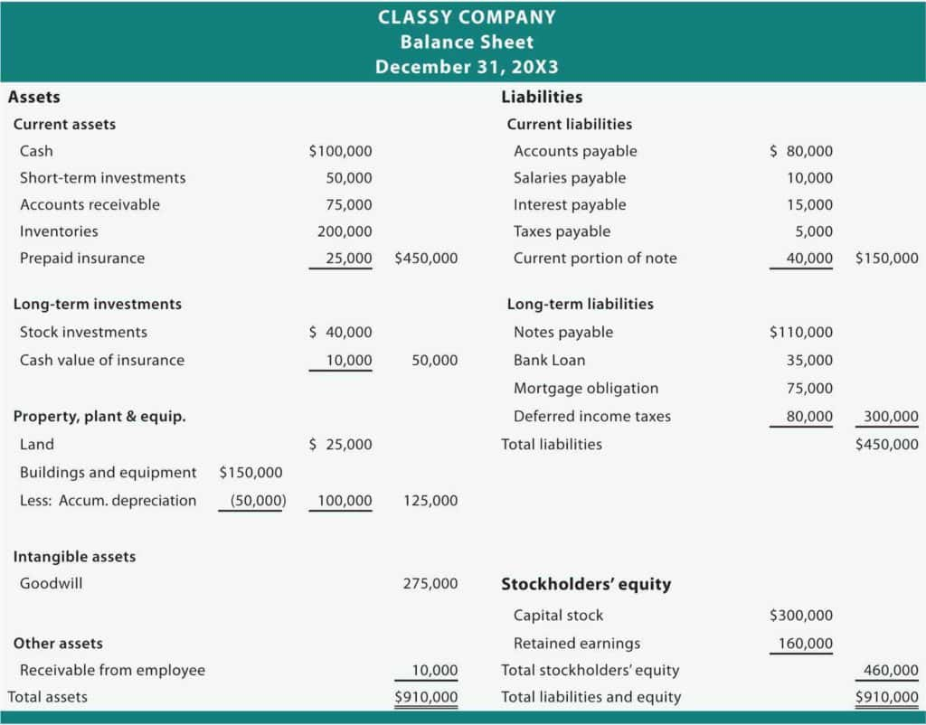Free Non Profit Balance Sheet Template And Statement Of Financial Position Template