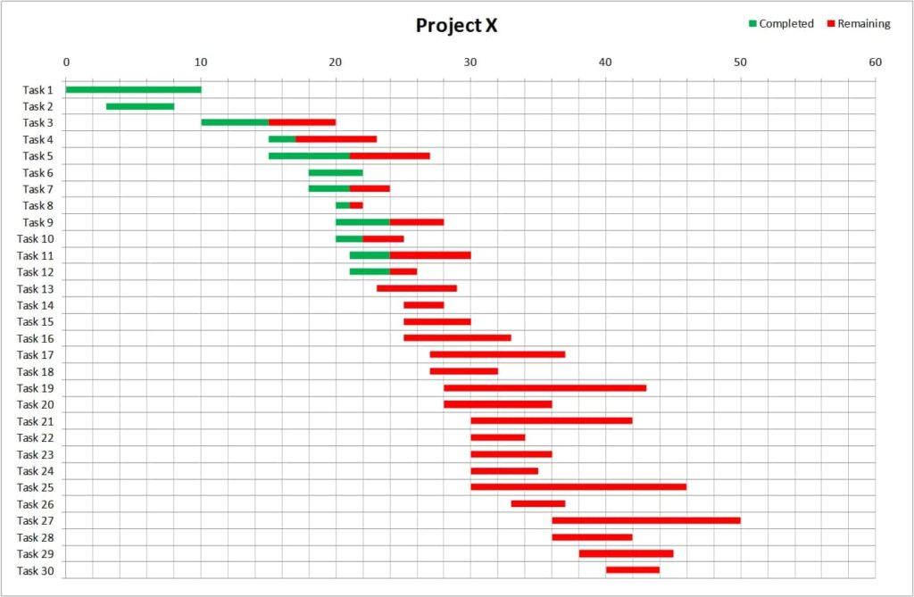 Ms Excel Gantt Chart Template Free Download And Free Excel Gantt Chart Template 2007