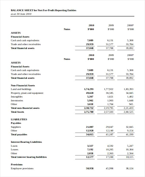 Non For Profit Balance Sheet Example And Income Statement Cheat Sheet