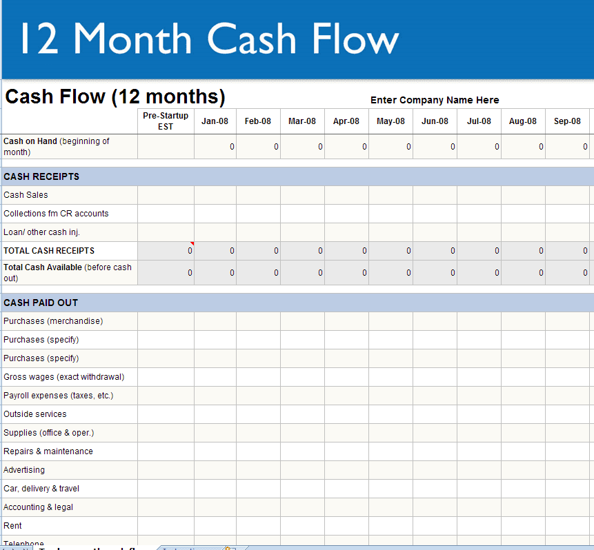 5 Year Cash Flow Projection Template And Cash Flow Statement Problems