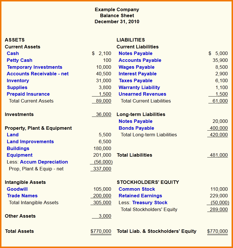 Balance Sheet Template Xls And Opening Balance Sheet For New Business
