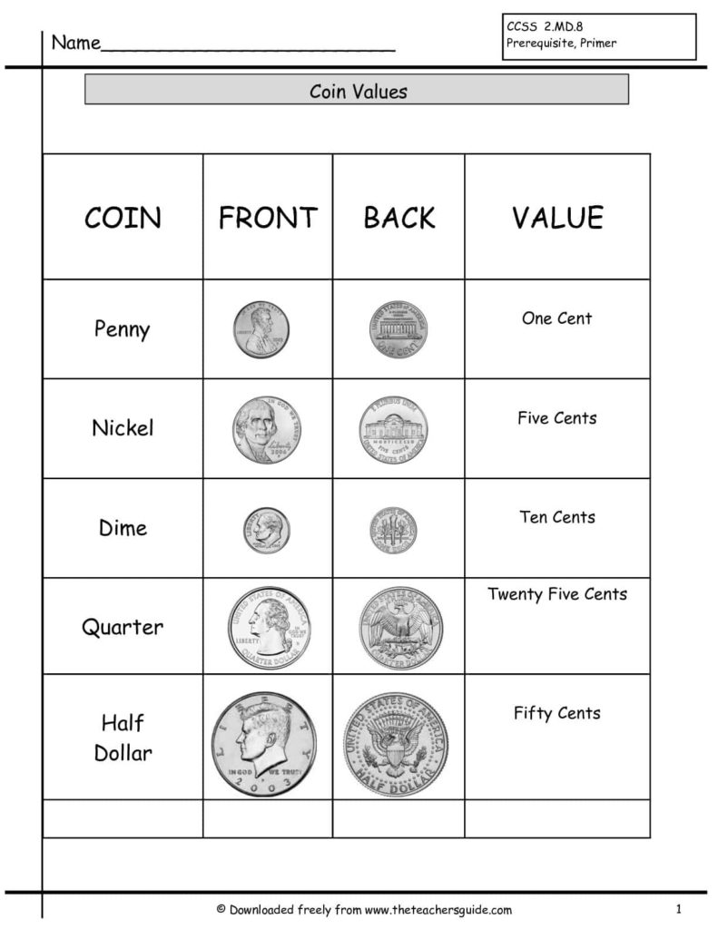 Coin Values Worksheet 1st Grade And Identifying Coins And Their Values