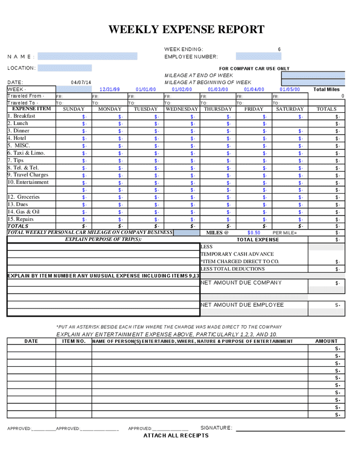 Expense Report Template In Excel And Expense Report Template Mac Pages
