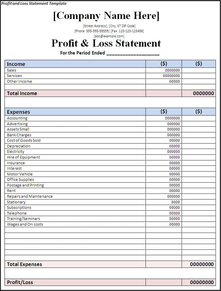 Sample Of Profit And Loss Statement For Self Employed And Sample Profit And Loss Excel Sheet