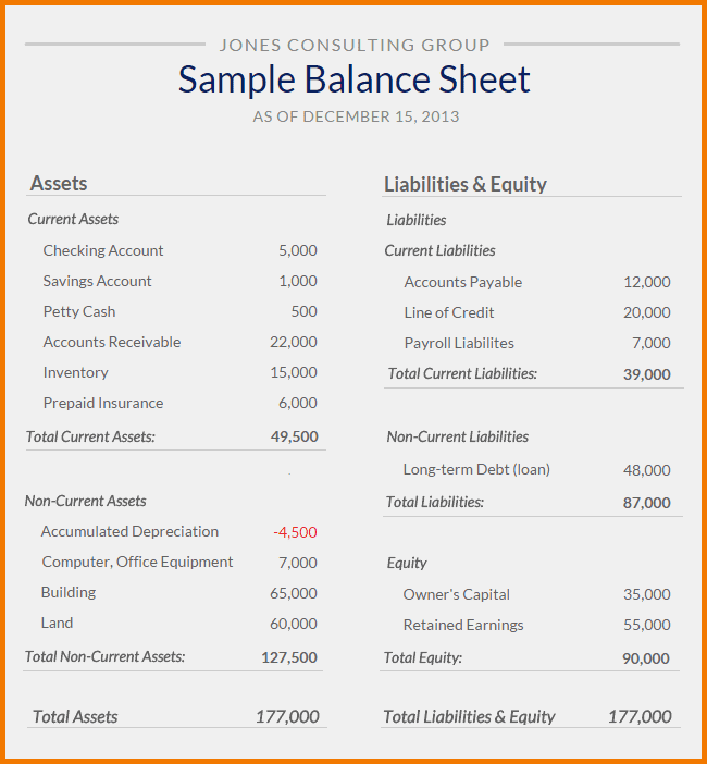 Simple Balance Sheet And Account Sheets For Small Business